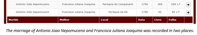 Madeira Research by popular US professional genealogy services: image of Registos de Casamentos.