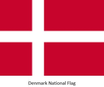 Danish Research Part 2 featured by professional genealogists, Lineages