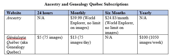 Canada Genealogy by popular US professional genealogy services, Lineages: image of a Ancestry and Genealogy Quebec Subscriptions.